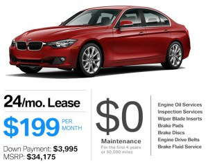 Secure Platform Funding BMW Lease Example
